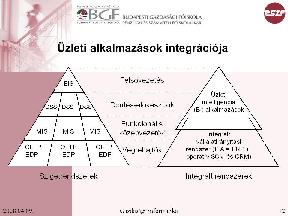 12Gazdasági informatika2008.04.09. Üzleti alkalmazások integrációja