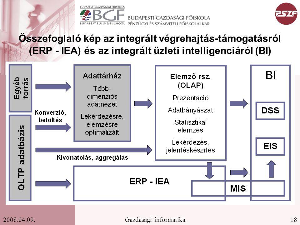 18Gazdasági informatika2008.04.09. Összefoglaló kép az integrált végrehajtás-támogatásról (ERP - IEA) és az integrált üzleti intelligenciáról (BI)