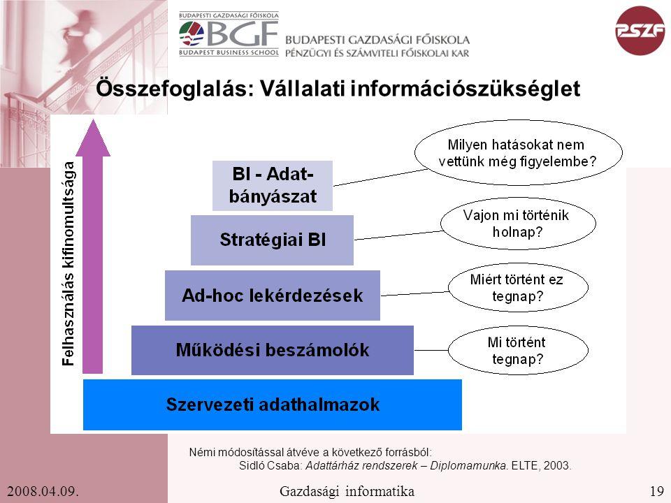 19Gazdasági informatika2008.04.09. Összefoglalás: Vállalati információszükséglet Némi módosítással átvéve a következő forrásból: Sidló Csaba: Adattárh