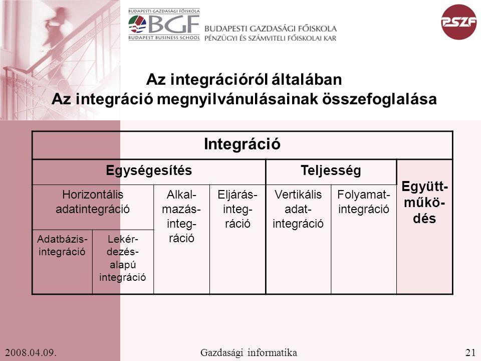 21Gazdasági informatika2008.04.09. Integráció EgységesítésTeljesség Együtt- műkö- dés Horizontális adatintegráció Alkal- mazás- integ- ráció Eljárás-