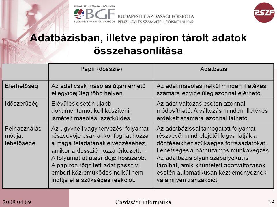 39Gazdasági informatika2008.04.09. Adatbázisban, illetve papíron tárolt adatok összehasonlítása Papír (dosszié)Adatbázis ElérhetőségAz adat csak másol
