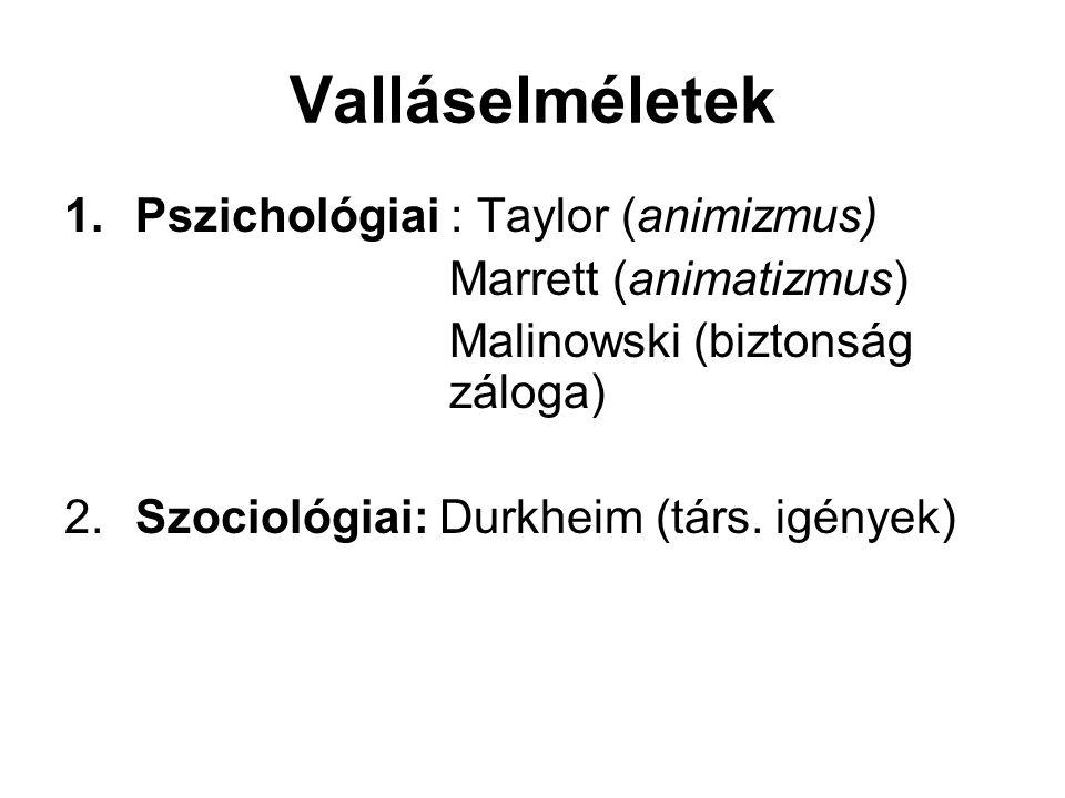 Valláselméletek 1.Pszichológiai : Taylor (animizmus) Marrett (animatizmus) Malinowski (biztonság záloga) 2.Szociológiai: Durkheim (társ. igények)