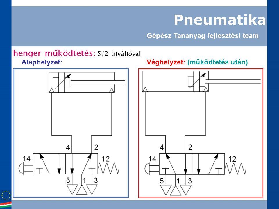 Pneumatika Alaphelyzet:Véghelyzet: (működtetés után) Gépész Tananyag fejlesztési team