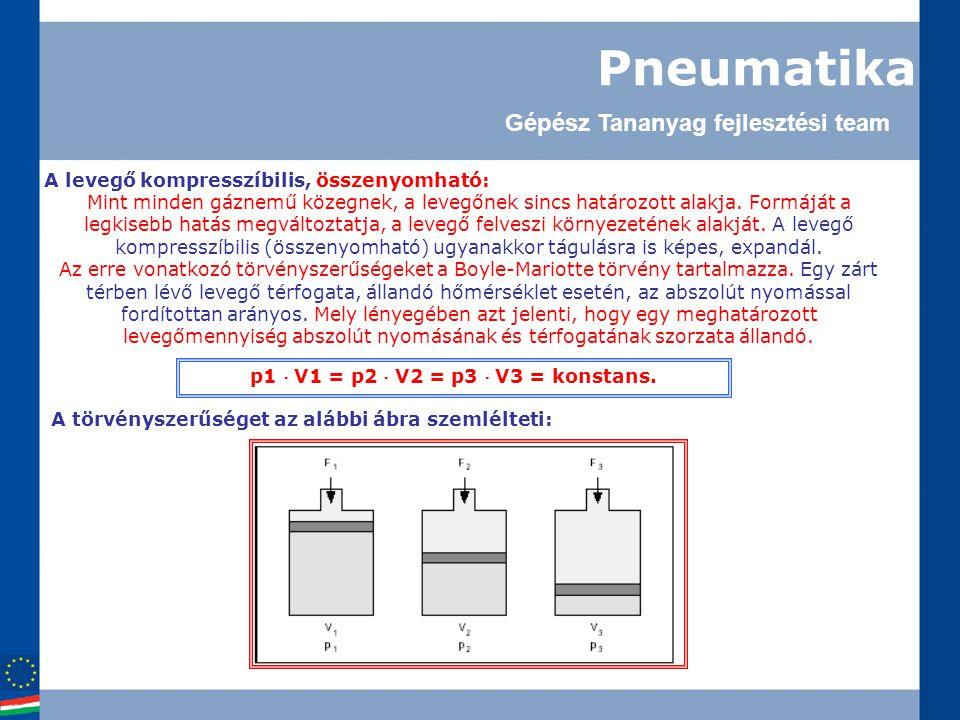 Pneumatika A levegő kompresszíbilis, összenyomható: Mint minden gáznemű közegnek, a levegőnek sincs határozott alakja. Formáját a legkisebb hatás megv