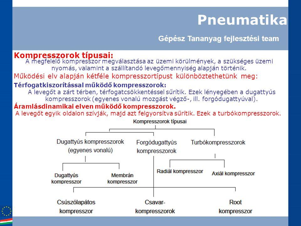 Pneumatika Kompresszorok típusai: A megfelelő kompresszor megválasztása az üzemi körülmények, a szükséges üzemi nyomás, valamint a szállítandó levegőmennyiség alapján történik.