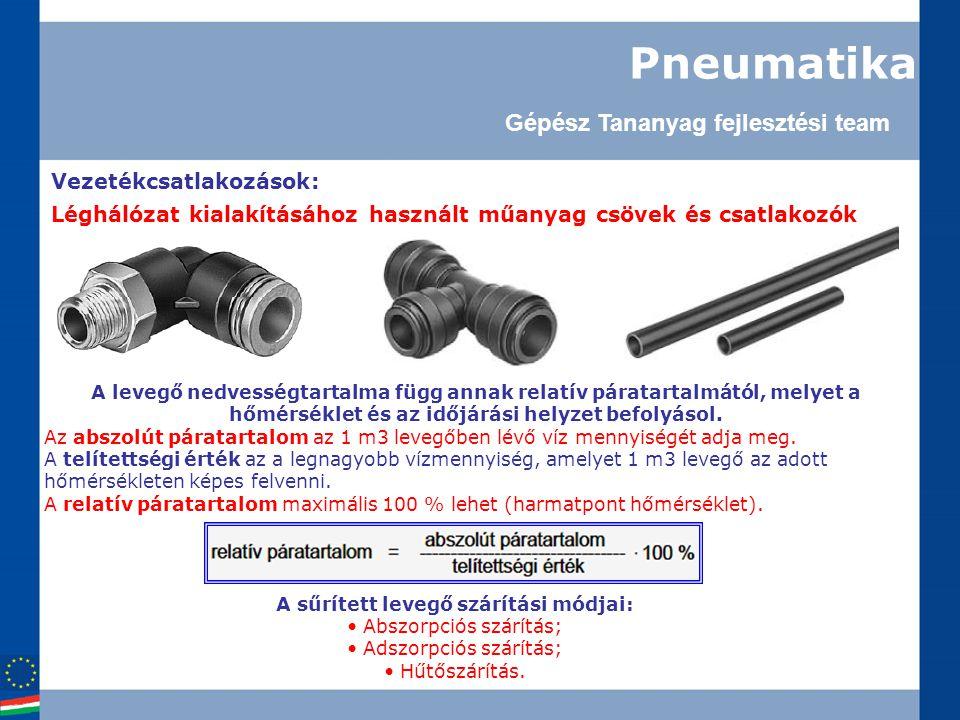 Pneumatika Vezetékcsatlakozások: Léghálózat kialakításához használt műanyag csövek és csatlakozók A levegő nedvességtartalma függ annak relatív páratartalmától, melyet a hőmérséklet és az időjárási helyzet befolyásol.
