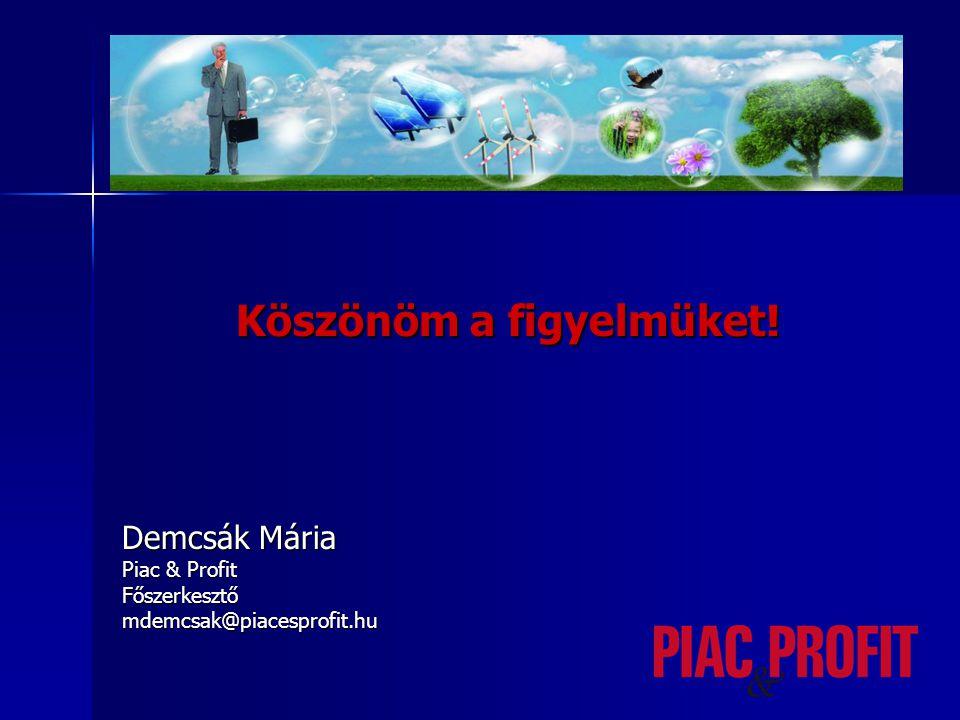 Köszönöm a figyelmüket! Demcsák Mária Piac & Profit Főszerkesztőmdemcsak@piacesprofit.hu