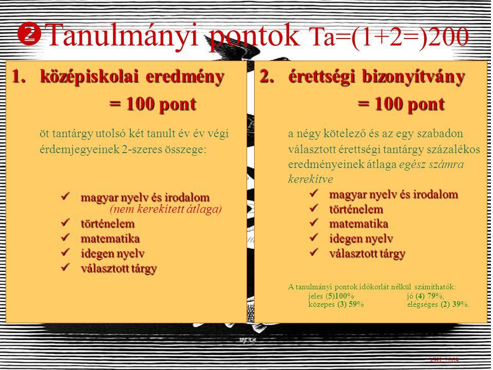 Többletpontok Tö=80 pont VHI, 2009Többletpont legfeljebb 80 pont JOGSZABÁLY ALAPJÁNKÉPZÉSI TERÜLET emelt szintű érettségi 80 ponttanulmányi verseny 1-10.: 80 11-20.: 50 21-30.: 25 1 érettségi tárgy40 pont 2 érettségi tárgy80 pont nyelvtudás 50 pont szakképesítés 1 középfokú C35 pont 1 felsőfokú C50 pont előnyben részesítés 50 pont sporteredmény hátrányos helyzet25 pont + egyéb50 pont