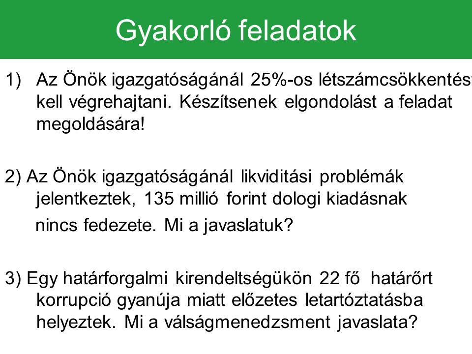 Gyakorló feladatok 1)Az Önök igazgatóságánál 25%-os létszámcsökkentést kell végrehajtani.