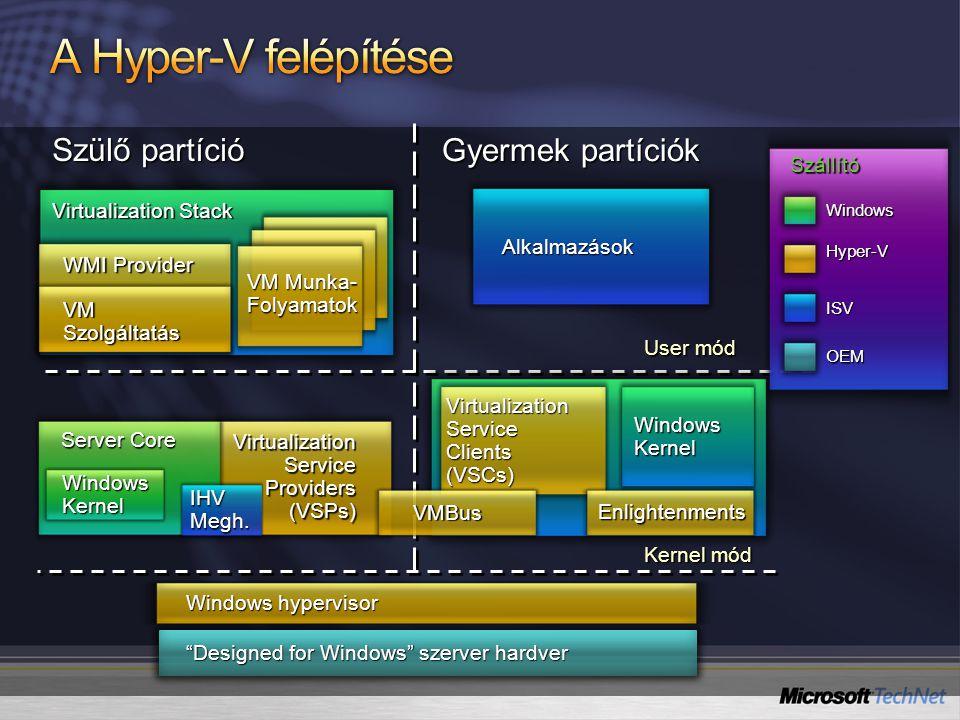 Szülő partíció Gyermek partíciók Kernel mód User mód Virtualization Service Providers (VSPs) Windows Kernel Server Core IHV Megh. Virtualization Servi