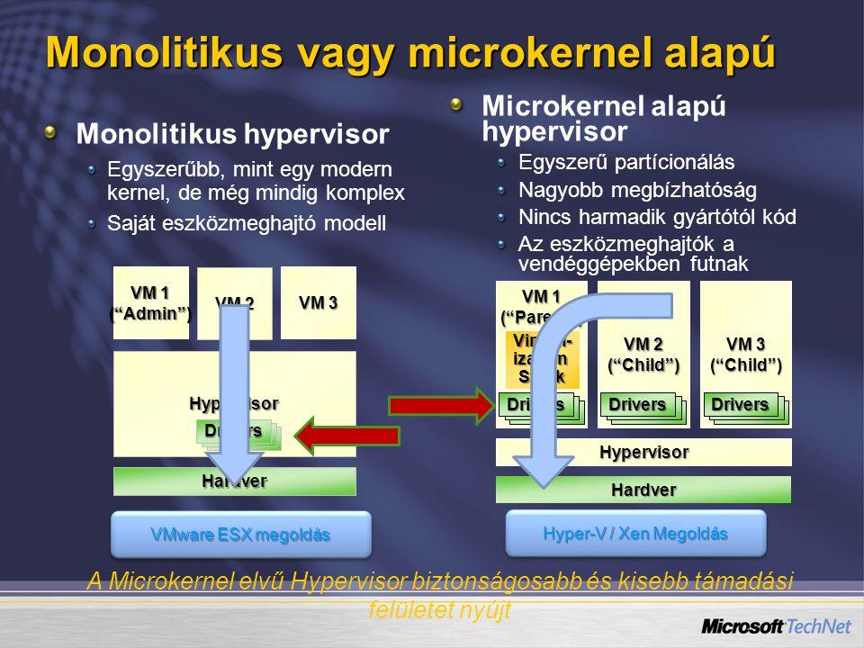 Monolitikus vagy microkernel alapú Monolitikus hypervisor Egyszerűbb, mint egy modern kernel, de még mindig komplex Saját eszközmeghajtó modell Microkernel alapú hypervisor Egyszerű partícionálás Nagyobb megbízhatóság Nincs harmadik gyártótól kód Az eszközmeghajtók a vendéggépekben futnak A Microkernel elvű Hypervisor biztonságosabb és kisebb támadási felületet nyújt VM 1 ( Admin ) VM 3 Hardver Hypervisor VM 2 ( Child ) VM 3 ( Child ) Virtual-izationStack VM 1 ( Parent ) Drivers Drivers Drivers Drivers Drivers Drivers Drivers Drivers Drivers Hypervisor VM 2 Hardver Drivers Drivers Drivers VMware ESX megoldás Hyper-V / Xen Megoldás