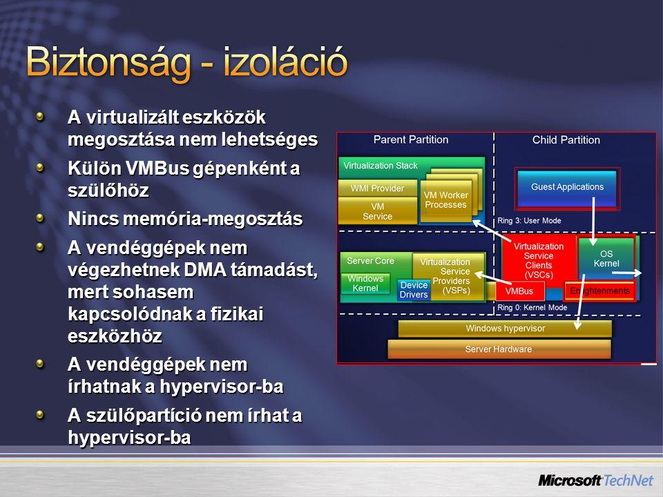 A virtualizált eszközök megosztása nem lehetséges Külön VMBus gépenként a szülőhöz Nincs memória-megosztás A vendéggépek nem végezhetnek DMA támadást, mert sohasem kapcsolódnak a fizikai eszközhöz A vendéggépek nem írhatnak a hypervisor-ba A szülőpartíció nem írhat a hypervisor-ba