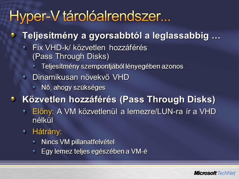 Teljesítmény a gyorsabbtól a leglassabbig … Fix VHD-k/ közvetlen hozzáférés (Pass Through Disks) Teljesítmény szempontjából lényegében azonos Dinamikusan növekvő VHD Nő, ahogy szükséges Közvetlen hozzáférés (Pass Through Disks) Előny: A VM közvetlenül a lemezre/LUN-ra ír a VHD nélkül Hátrány: Nincs VM pillanatfelvétel Egy lemez teljes egészében a VM-é