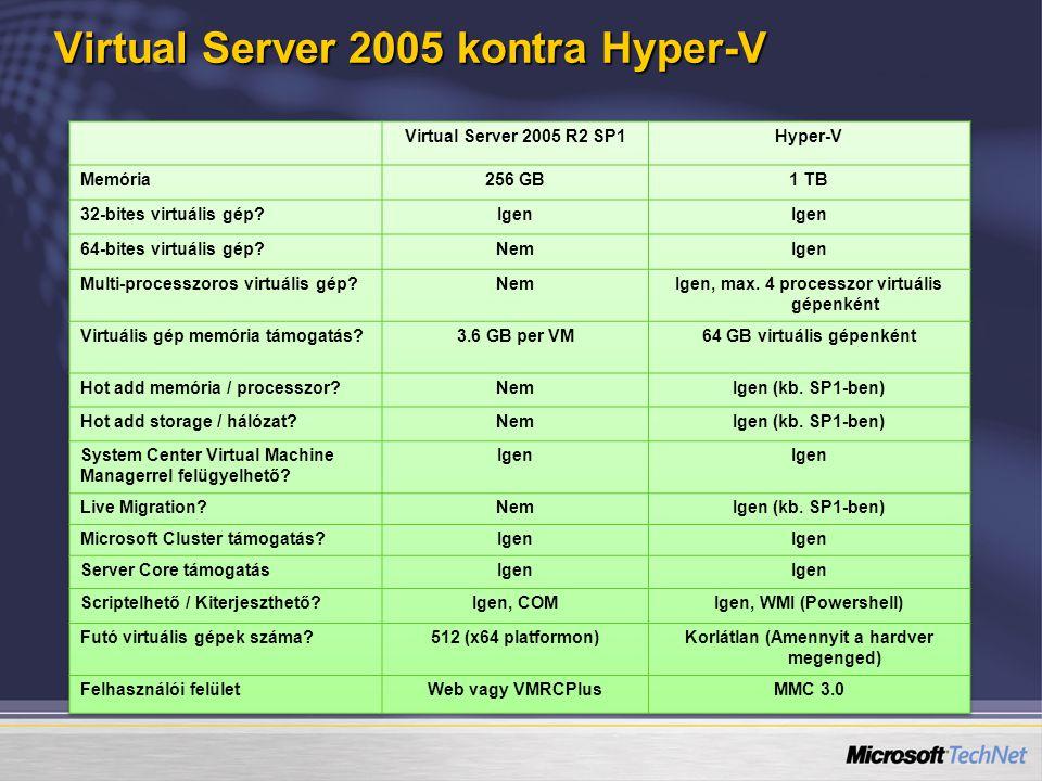 Virtual Server 2005 kontra Hyper-V