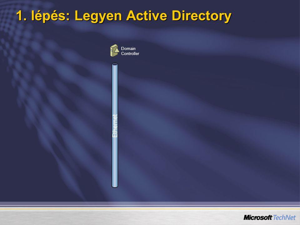 1. lépés: Legyen Active Directory Domain Controller Ethernet