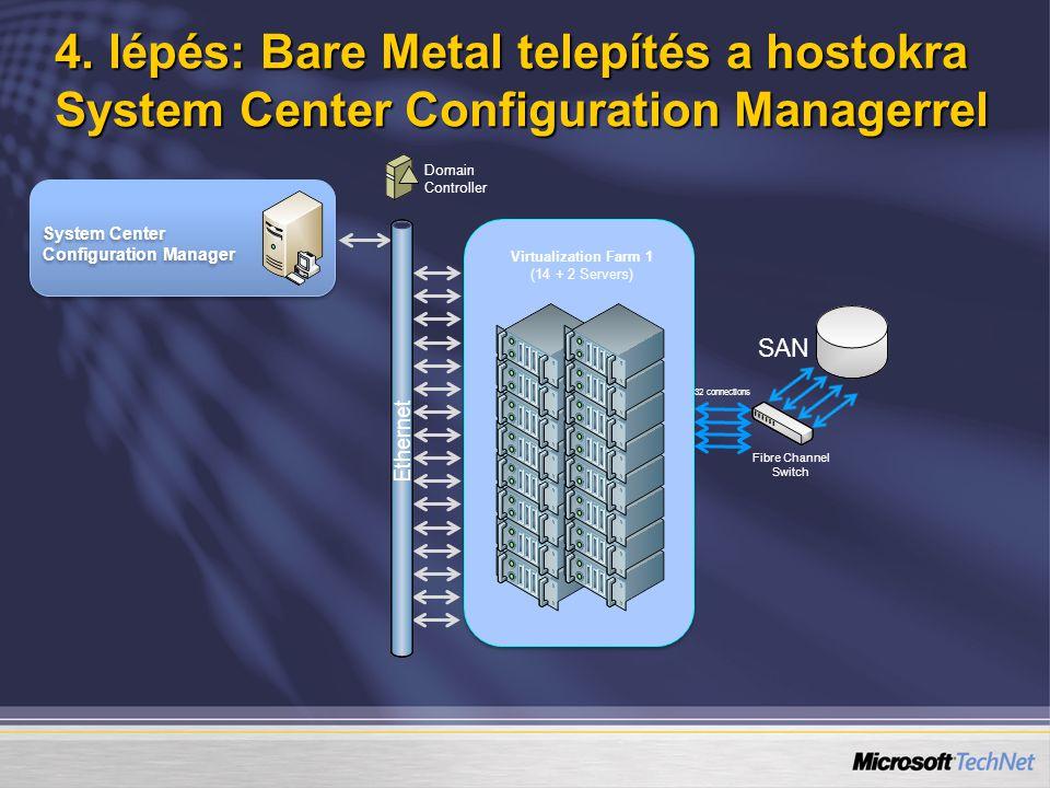 4. lépés: Bare Metal telepítés a hostokra System Center Configuration Managerrel System Center Configuration Manager System Center Configuration Manag