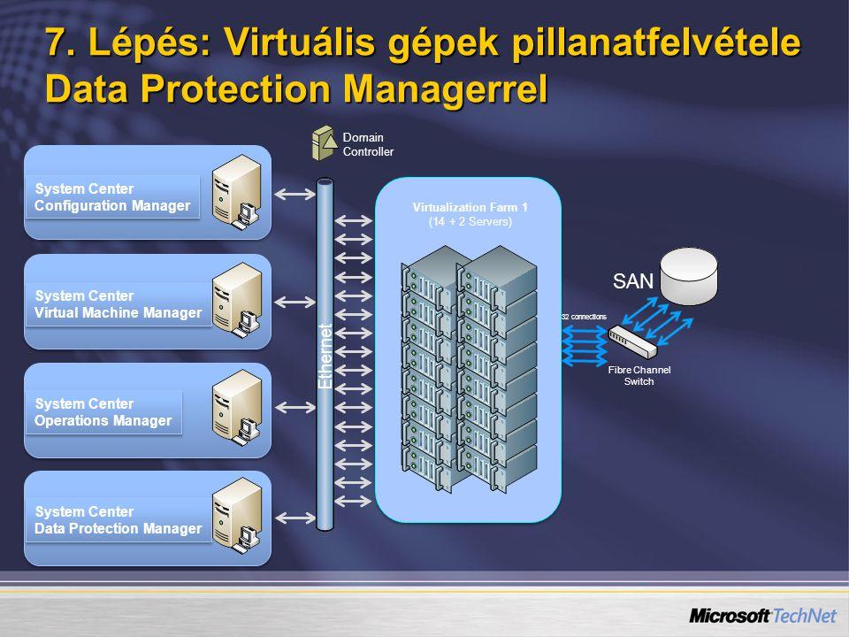 7. Lépés: Virtuális gépek pillanatfelvétele Data Protection Managerrel System Center Configuration Manager System Center Configuration Manager System