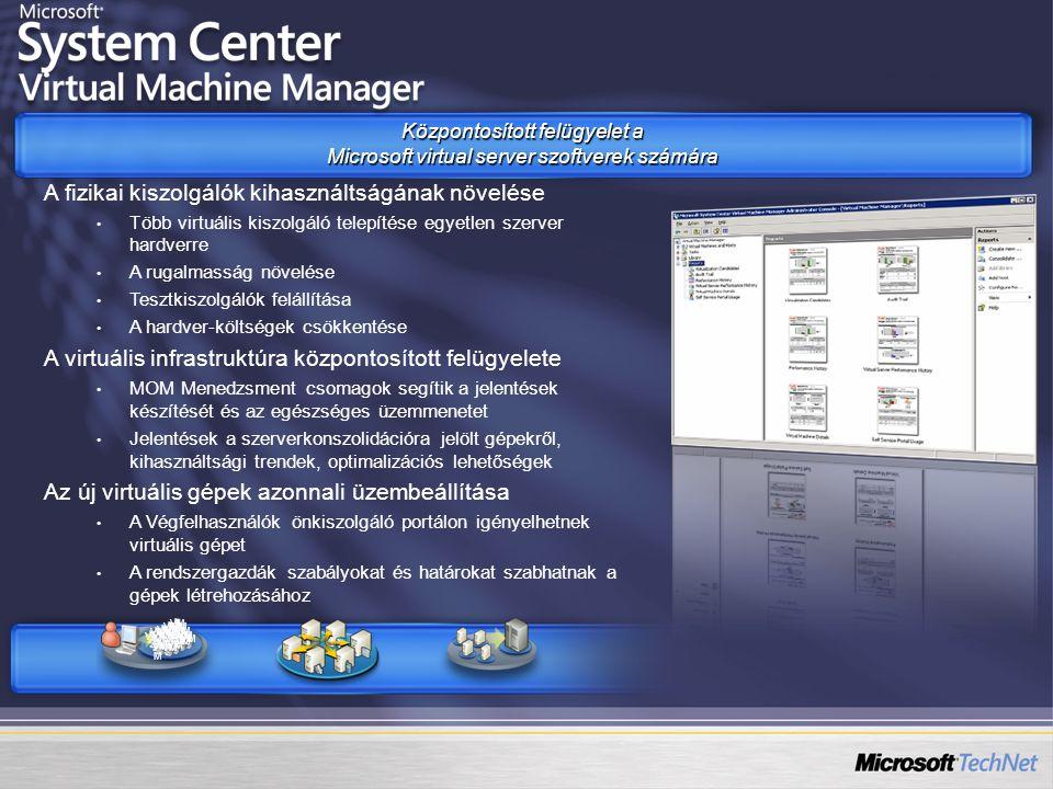 A fizikai kiszolgálók kihasználtságának növelése Több virtuális kiszolgáló telepítése egyetlen szerver hardverre A rugalmasság növelése Tesztkiszolgálók felállítása A hardver-költségek csökkentése A virtuális infrastruktúra központosított felügyelete MOM Menedzsment csomagok segítik a jelentések készítését és az egészséges üzemmenetet Jelentések a szerverkonszolidációra jelölt gépekről, kihasználtsági trendek, optimalizációs lehetőségek Az új virtuális gépek azonnali üzembeállítása A Végfelhasználók önkiszolgáló portálon igényelhetnek virtuális gépet A rendszergazdák szabályokat és határokat szabhatnak a gépek létrehozásához Központosított felügyelet a Microsoft virtual server szoftverek számára VM VMVM