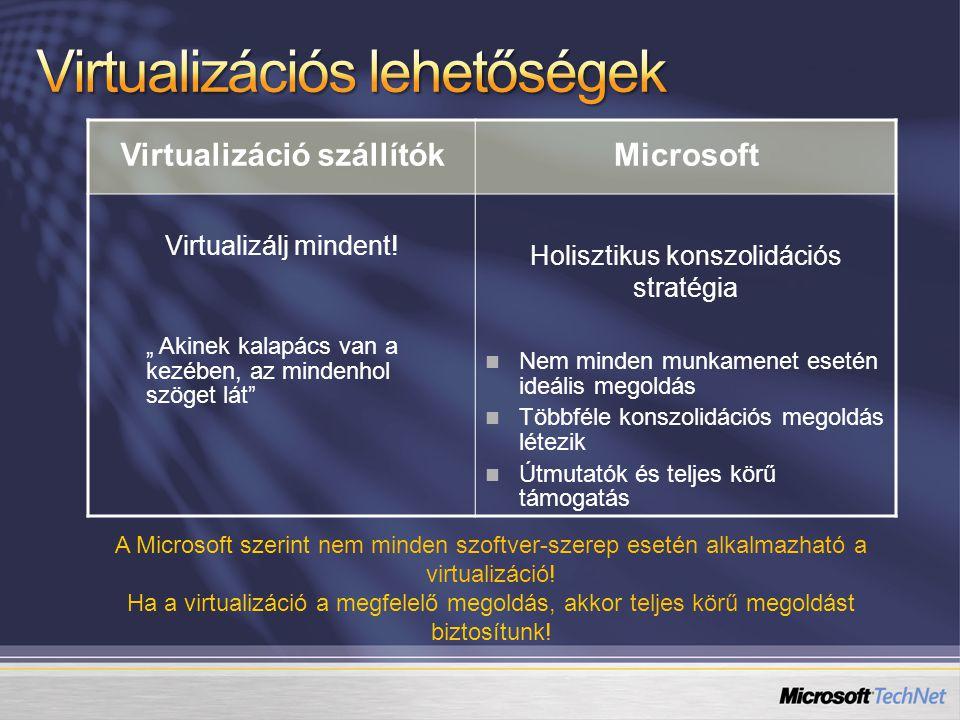 A Microsoft szerint nem minden szoftver-szerep esetén alkalmazható a virtualizáció! Ha a virtualizáció a megfelelő megoldás, akkor teljes körű megoldá