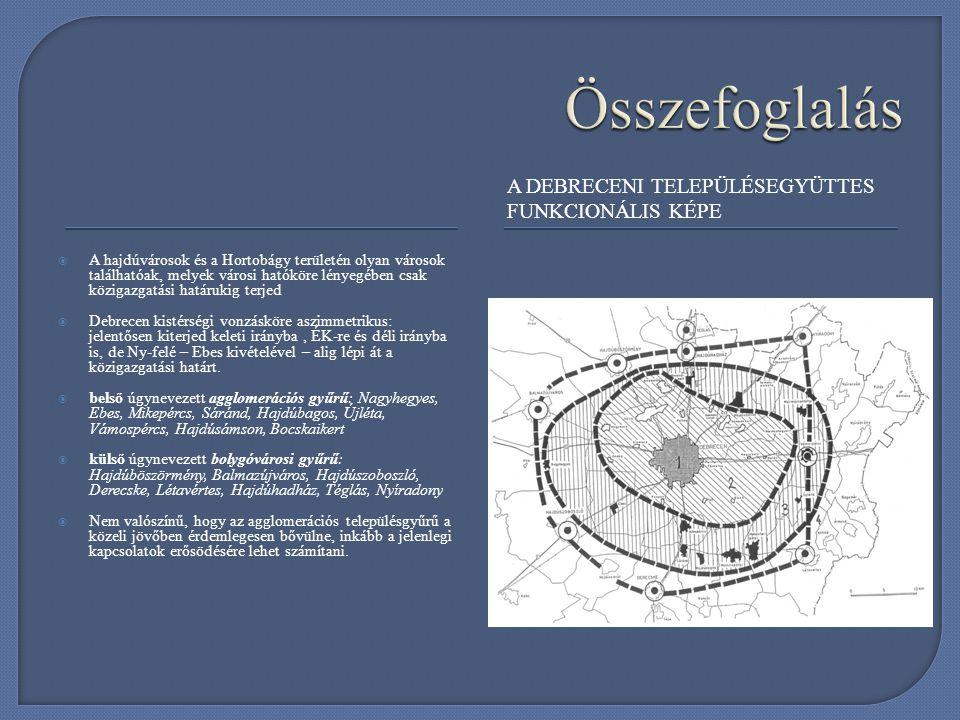 A DEBRECENI TELEPÜLÉSEGYÜTTES FUNKCIONÁLIS KÉPE  A hajdúvárosok és a Hortobágy területén olyan városok találhatóak, melyek városi hatóköre lényegében csak közigazgatási határukig terjed  Debrecen kistérségi vonzásköre aszimmetrikus: jelentősen kiterjed keleti irányba, ÉK-re és déli irányba is, de Ny-felé – Ebes kivételével – alig lépi át a közigazgatási határt.