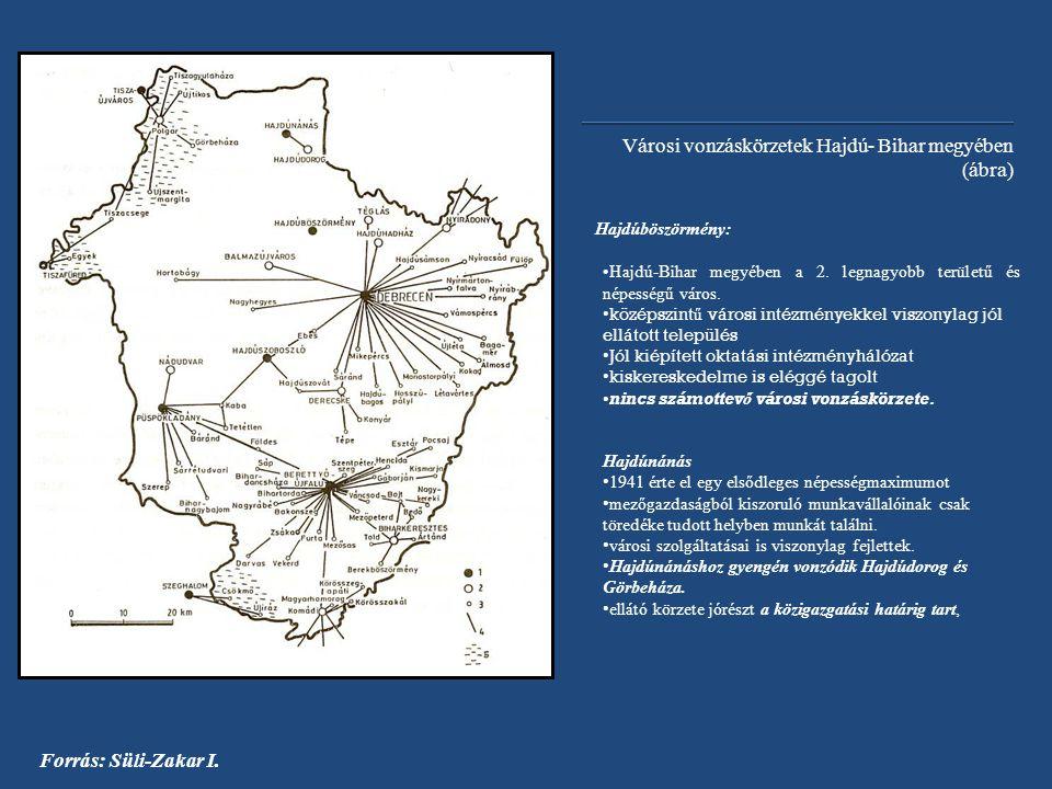 Városi vonzáskörzetek Hajdú- Bihar megyében (ábra) Forrás: Süli-Zakar I.