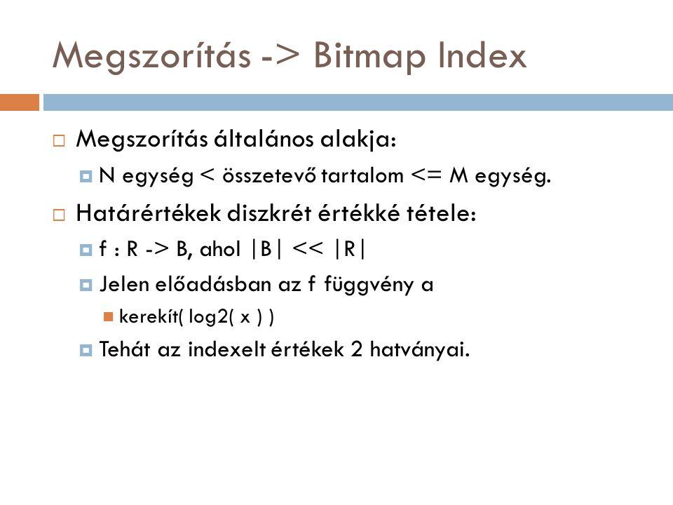 Megszorítás -> Bitmap Index  Megszorítás általános alakja:  N egység < összetevő tartalom <= M egység.  Határértékek diszkrét értékké tétele:  f :