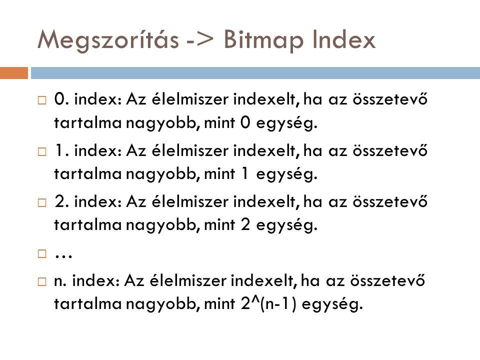 Megszorítás -> Bitmap Index  0. index: Az élelmiszer indexelt, ha az összetevő tartalma nagyobb, mint 0 egység.  1. index: Az élelmiszer indexelt, h