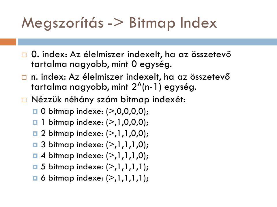 Megszorítás -> Bitmap Index  0. index: Az élelmiszer indexelt, ha az összetevő tartalma nagyobb, mint 0 egység.  n. index: Az élelmiszer indexelt, h