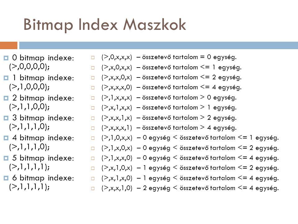Bitmap Index Maszkok  (>,0,x,x,x) – összetevő tartalom = 0 egység.  (>,x,0,x,x) – összetevő tartalom <= 1 egység.  (>,x,x,0,x) – összetevő tartalom