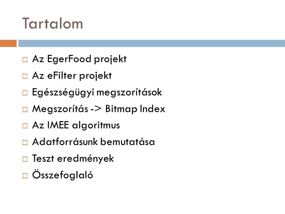 Tartalom  Az EgerFood projekt  Az eFilter projekt  Egészségügyi megszorítások  Megszorítás -> Bitmap Index  Az IMEE algoritmus  Adatforrásunk be