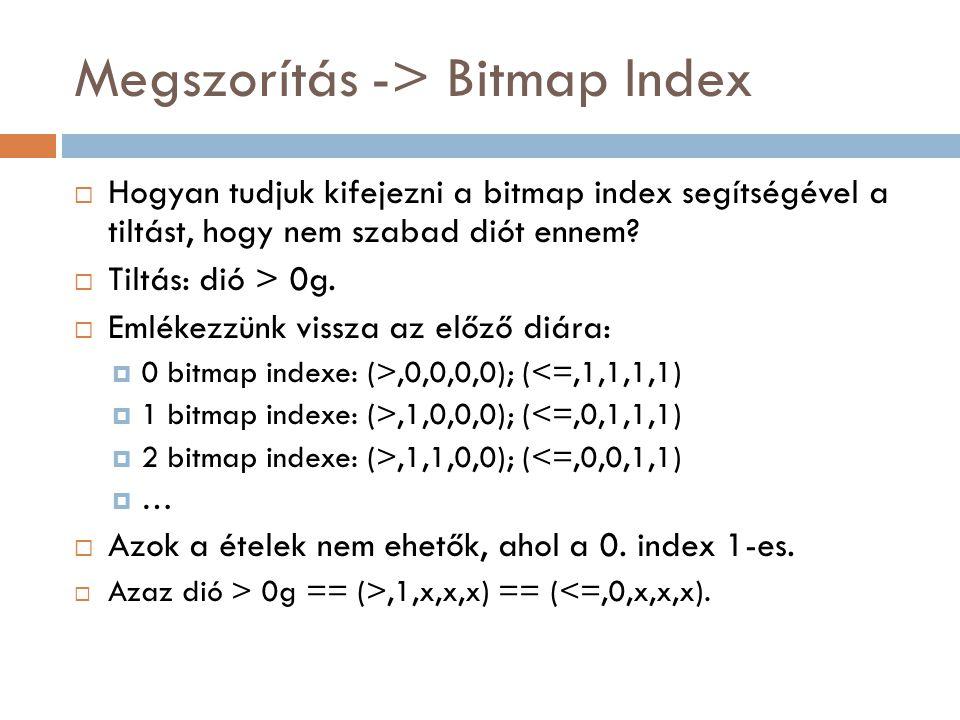Megszorítás -> Bitmap Index  Hogyan tudjuk kifejezni a bitmap index segítségével a tiltást, hogy nem szabad diót ennem.