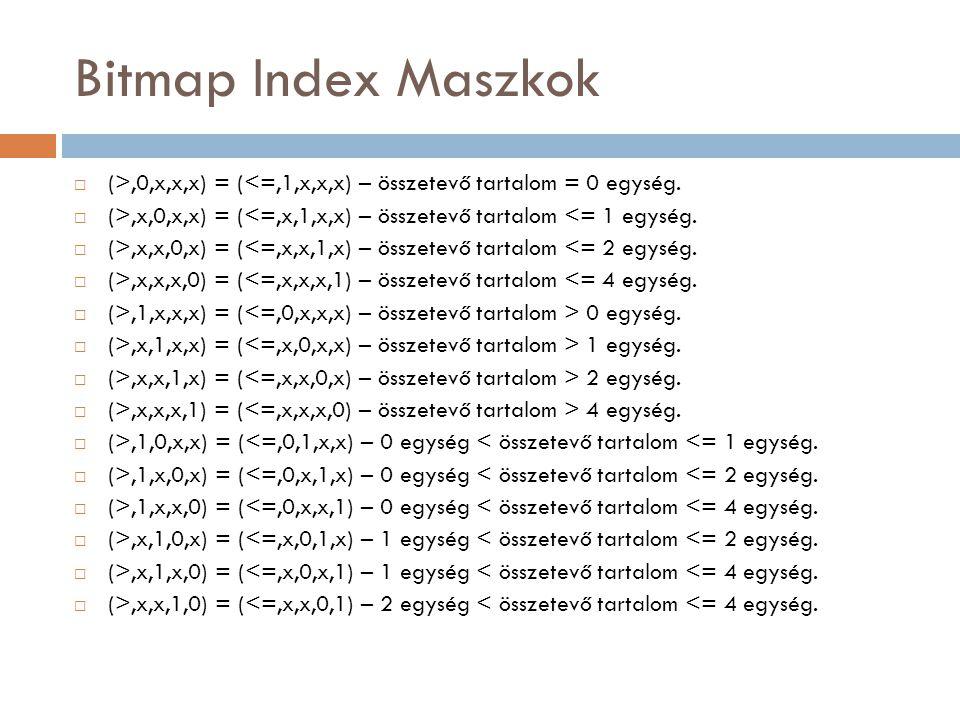 Bitmap Index Maszkok  (>,0,x,x,x) = (<=,1,x,x,x) – összetevő tartalom = 0 egység.