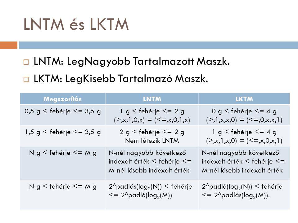LNTM és LKTM  LNTM: LegNagyobb Tartalmazott Maszk.
