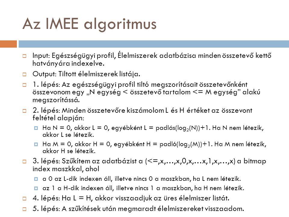 Az IMEE algoritmus  Input: Egészségügyi profil, Élelmiszerek adatbázisa minden összetevő kettő hatványára indexelve.