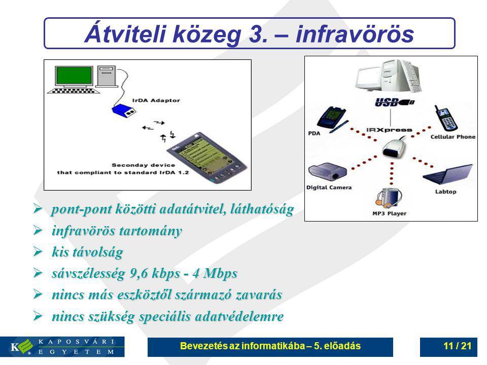 Bevezetés az informatikába – 5. előadás11 / 21 Átviteli közeg 3. – infravörös  pont-pont közötti adatátvitel, láthatóság  infravörös tartomány  kis