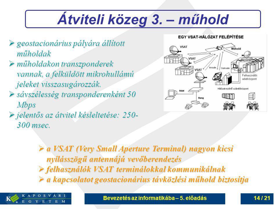 Bevezetés az informatikába – 5.előadás14 / 21 Átviteli közeg 3.