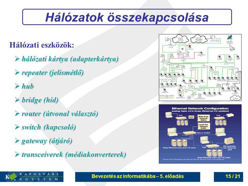 Bevezetés az informatikába – 5. előadás15 / 21 Hálózatok összekapcsolása Hálózati eszközök:  hálózati kártya (adapterkártya)  repeater (jelismétlő)