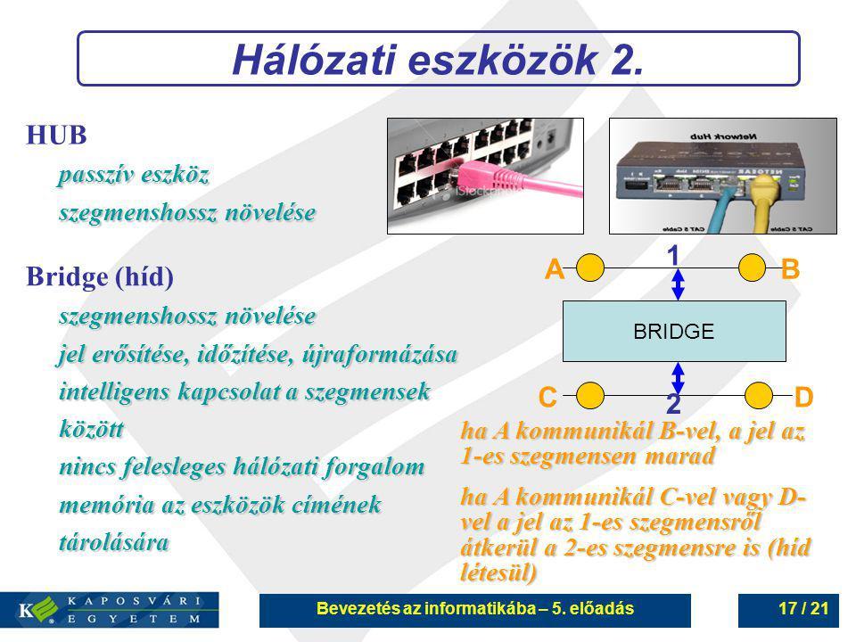Bevezetés az informatikába – 5. előadás17 / 21 Hálózati eszközök 2. HUB passzív eszköz szegmenshossz növelése Bridge (híd) szegmenshossz növelése jel