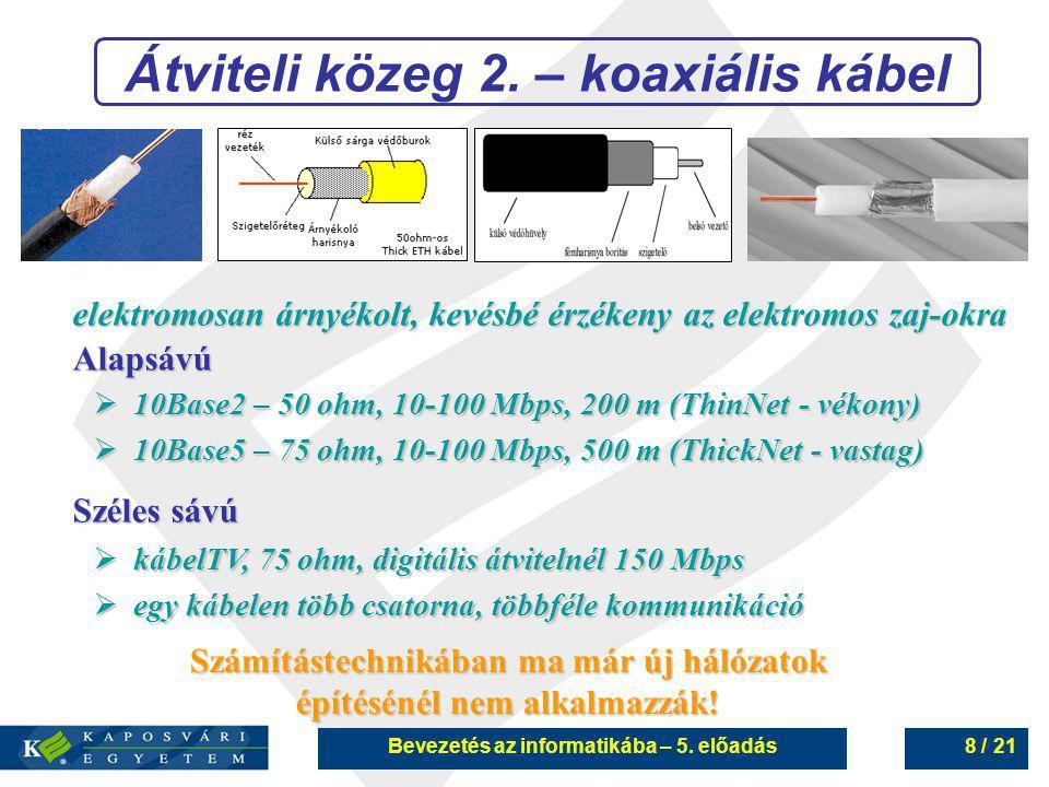Bevezetés az informatikába – 5. előadás8 / 21 Átviteli közeg 2. – koaxiális kábel elektromosan árnyékolt, kevésbé érzékeny az elektromos zaj-okra Alap