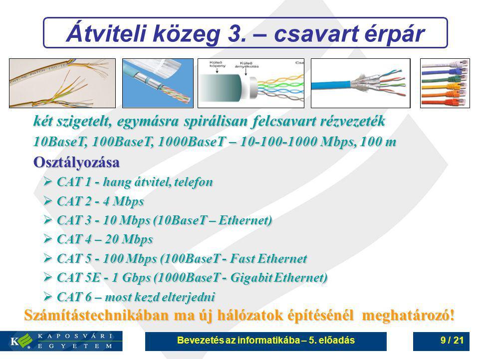 Bevezetés az informatikába – 5. előadás9 / 21 Átviteli közeg 3. – csavart érpár két szigetelt, egymásra spirálisan felcsavart rézvezeték 10BaseT, 100B