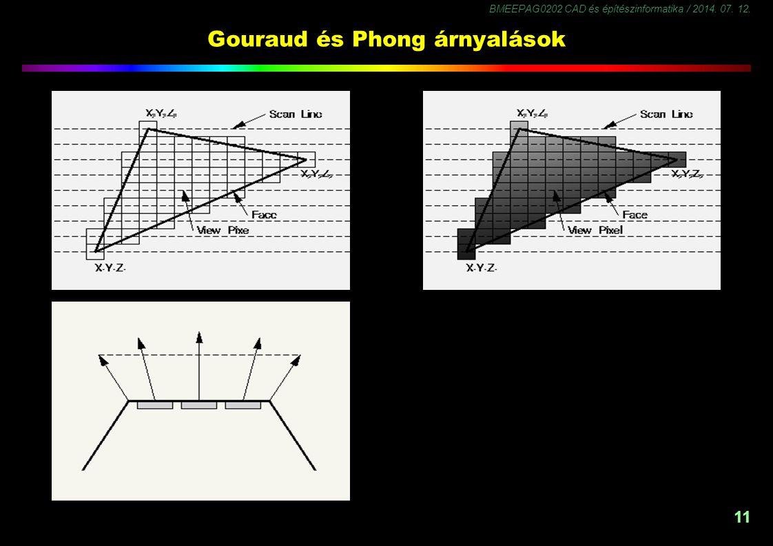 BMEEPAG0202 CAD és építészinformatika / 2014. 07. 12. 11 Gouraud és Phong árnyalások