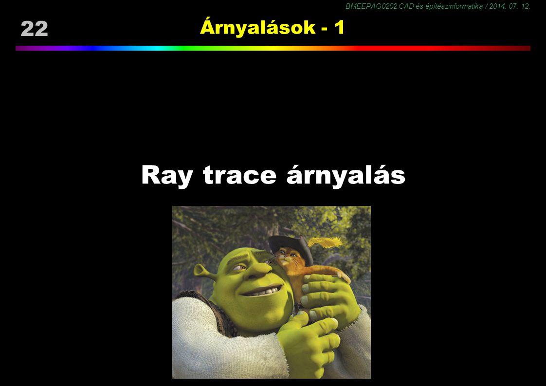 BMEEPAG0202 CAD és építészinformatika / 2014. 07. 12. 22 Árnyalások - 1 Ray trace árnyalás