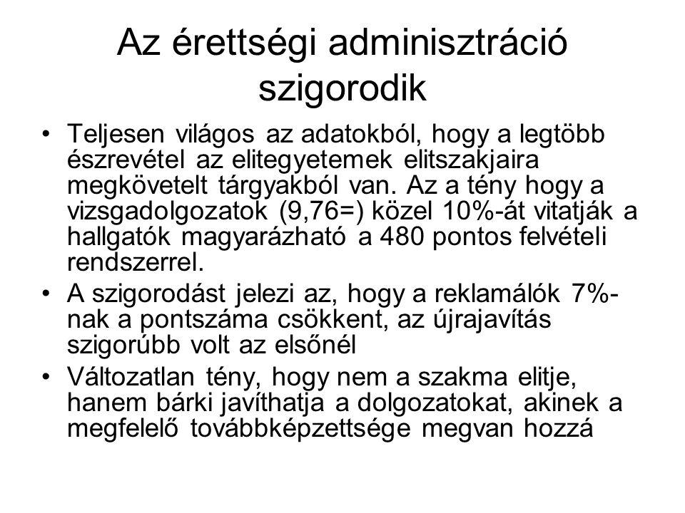 Törvényességi kérelmek 2005.– 2006. – 2007 – 2008.