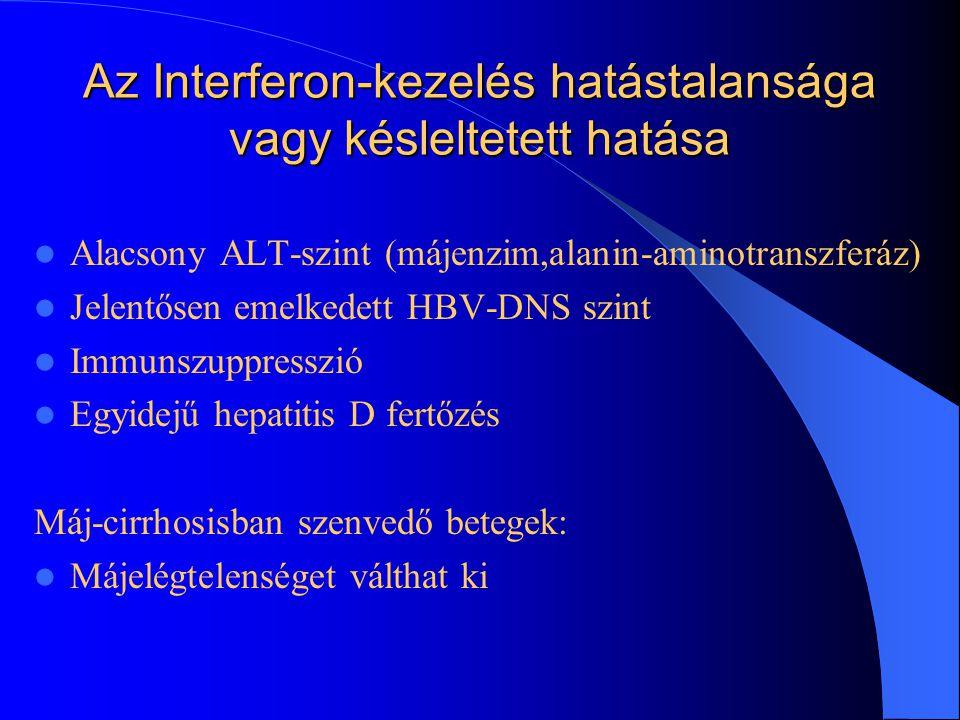 Az Interferon-kezelés mellékhatásai Influenza szerű tünetek Izomfájdalom Hajhullás Hasmenés Koncentráló képesség csökkenése Depresszió Hányinger Kiüté