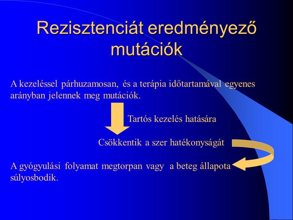 A Lamivudin-kezelés hatékonysága A HBeAg eltűnése HBeAg-szerokonverzió HBV-DNS szérumszint csökkenése ALT-titer rendeződés Szövettani kép javulás Ered