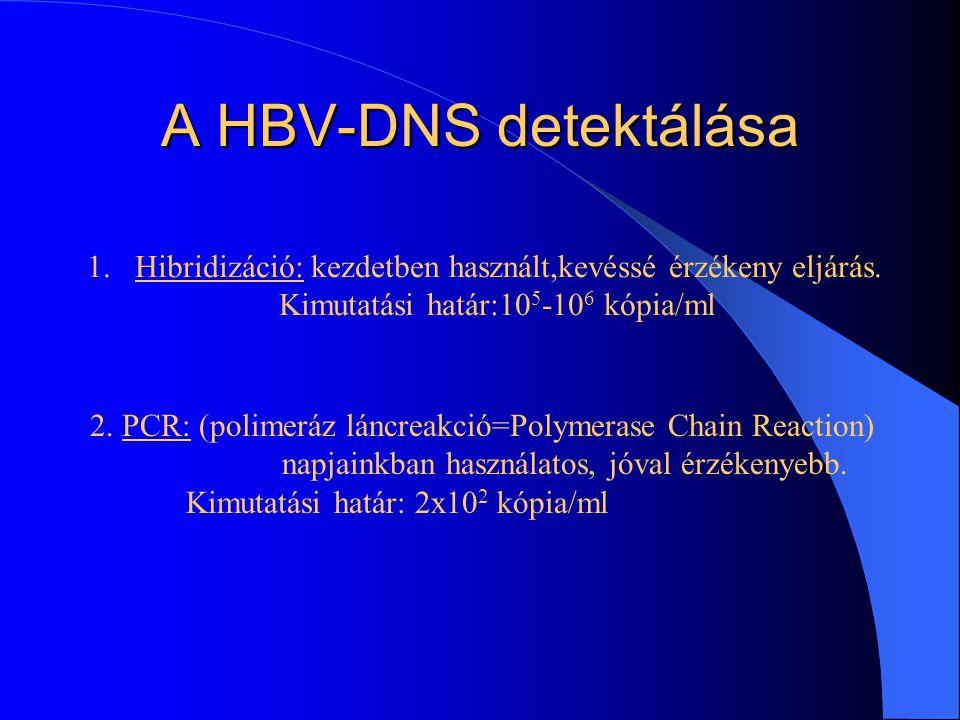 A HBV-DNS detektálása 1.Hibridizáció: kezdetben használt,kevéssé érzékeny eljárás.