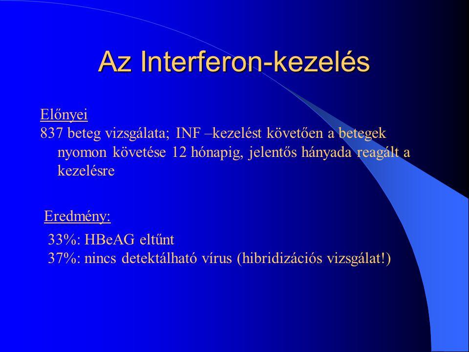 Az Interferon-kezelés Előnyei 837 beteg vizsgálata; INF –kezelést követően a betegek nyomon követése 12 hónapig, jelentős hányada reagált a kezelésre Eredmény: 33%: HBeAG eltűnt 37%: nincs detektálható vírus (hibridizációs vizsgálat!)
