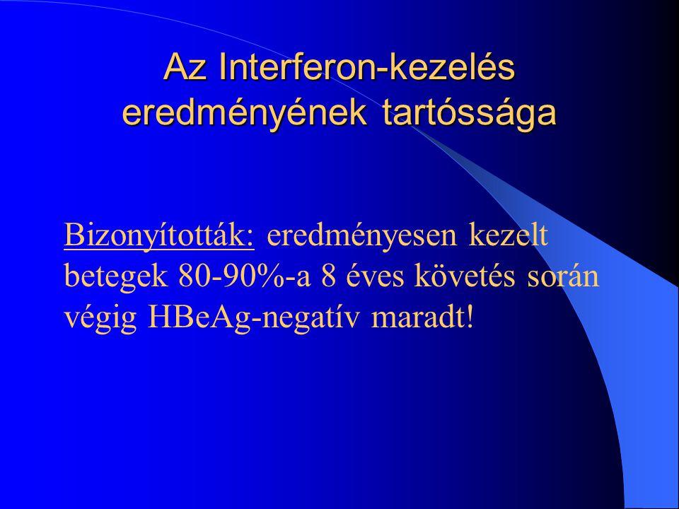 Az Interferon-kezelés eredményének tartóssága Bizonyították: eredményesen kezelt betegek 80-90%-a 8 éves követés során végig HBeAg-negatív maradt!
