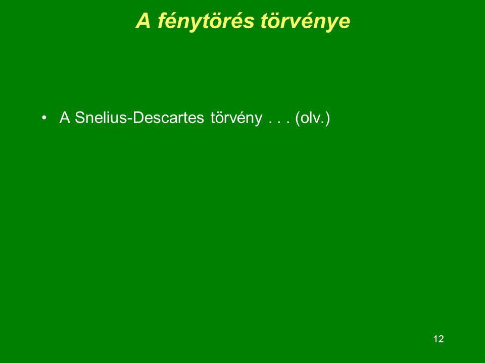12 A fénytörés törvénye A Snelius-Descartes törvény... (olv.)