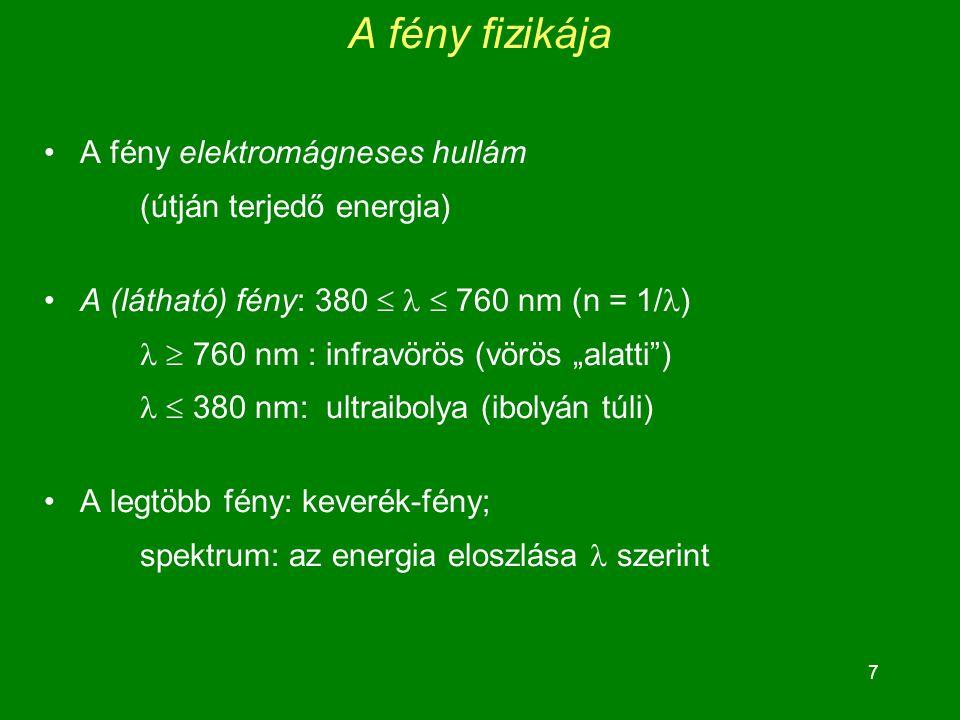 """7 A fény fizikája A fény elektromágneses hullám (útján terjedő energia) A (látható) fény: 380   760 nm (n = 1/ )  760 nm : infravörös (vörös """"alatti )  380 nm: ultraibolya (ibolyán túli) A legtöbb fény: keverék-fény; spektrum: az energia eloszlása szerint"""